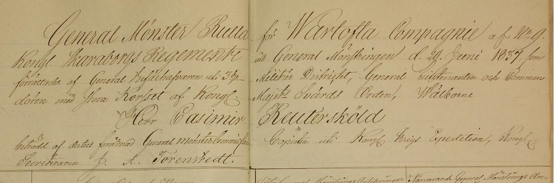 (Bilden kommer i från http://www.arkivdigital.se)