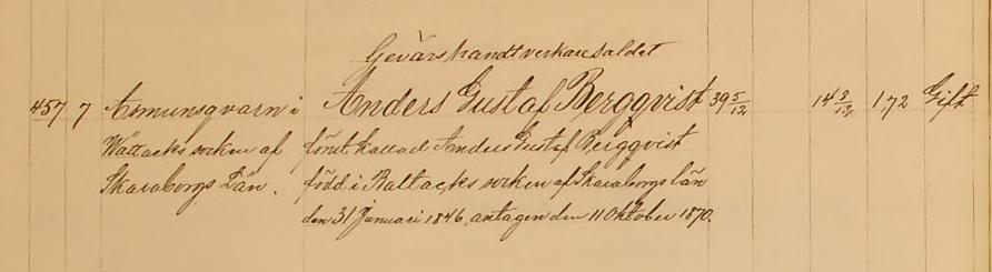 Gevärshantverkssoldat 1885