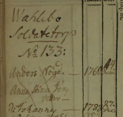 Familjen Anders Nöjd i Valebo soldattorp Åsenhöga 1789 (Bild från http://www.arkivdigital.se)