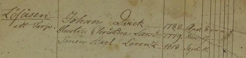 Familjen Johan Qvick i Lövåsen Mjöbäck 1818-1828
