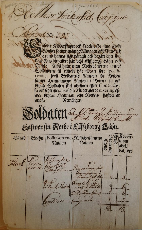 Älvsborgs regementes äldsta bevarade soldatkontrakt från 28 januari 1686, Major Drakenfälts kompani, No 353 Mars härad, Kinnarumma socken