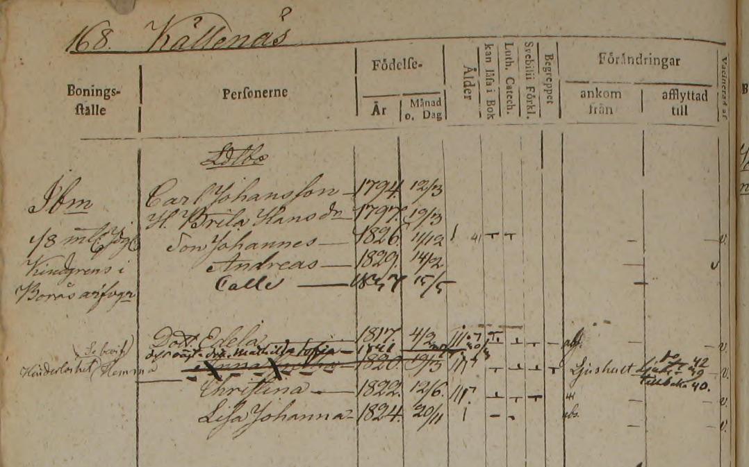 Familjen Carl Johansson och Britta Hansdotter i Källenäs, Kinnarumma 1835-1841 (bild från www.arkivdigital.se)