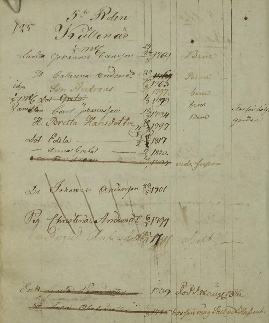 Tre generationer i Källenäs, Kinnarumma 1815-1821