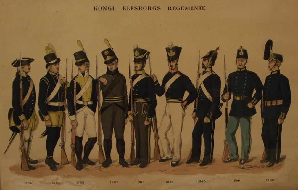 Älvsborgs regementes uniformer 1765-1888