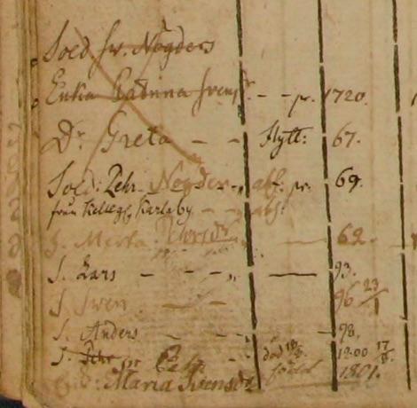 Catarina blir änka då maken soldat Sven Nöjder dör 1790 och sonen Pehr Nöjder blir soldat i samma torp 1791 (bild från www.arkivdigital.se)