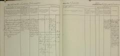 Livstidsfånge Andreas Johansson No 144 Varbergs straffängelse 1877-07-14 till 1880-12-07 (fångrulle). (Bild från www.arkivdigital.se)